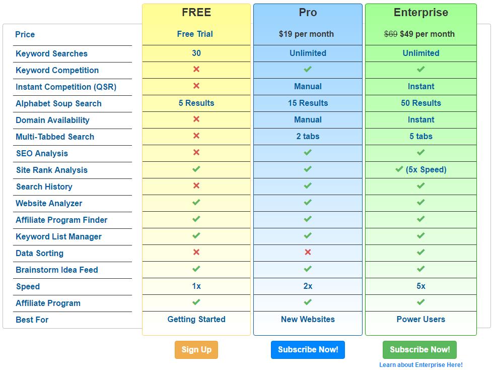 jaaxy price comparison chart